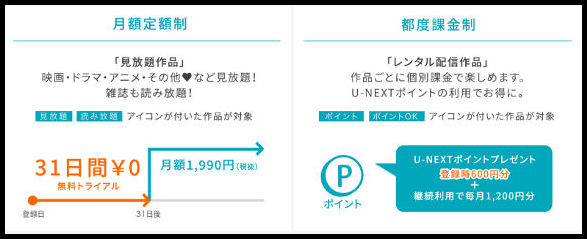 u-next-information