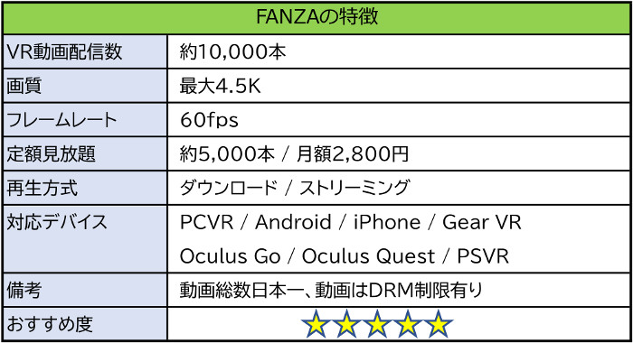 FANZA概要の表