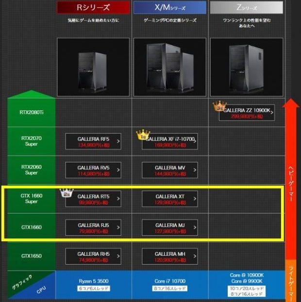 ゲーミングパソコンの比較画像
