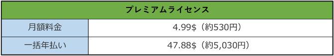 Littlstar料金表