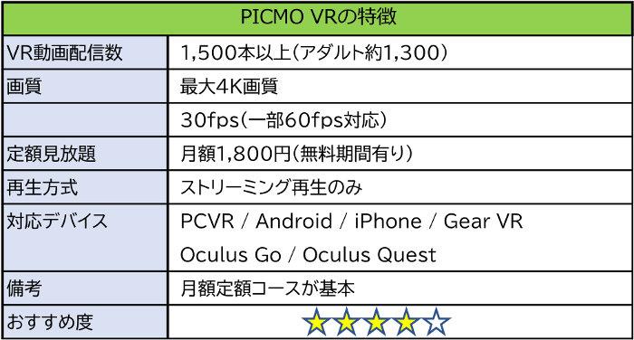 PICMO VR概要の図